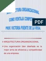 Arquitectura Organizacional III