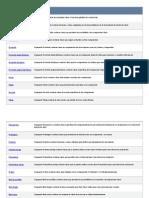 Paquetes y Clases de ActionScript