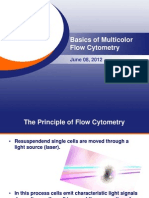 Basics of Flow Cytometry Canto & practical part.pdf