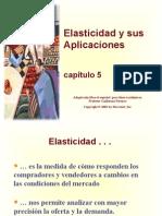 ELASTICIDAD PRECIO DE LA DEMANDA- PRESENTACIÓN- FUNDAMENTOS