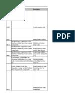Module Configuration Template - General Config