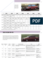 volvo 200 models and features table