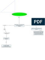 Mapa de Informatica