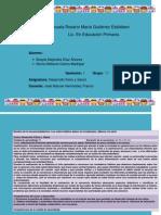 Modificacion de La Fase 2 Practicas Alimenticias Nocivas Para La Salud