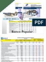 Crédito por Sector Económico Banco Popular