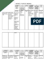 Matrices 1 y 2 Del Plan de Mejoras
