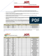 Analysis of Red Alert Constituencies for All Phases V1