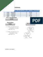 Group Assignment (Data Mining)