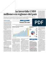 Estrategia Inversion Mincetur