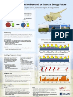 Responsive Energy Demand in Cyprus Poster (2012)