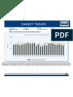 Ytd Marketing Trends Nov - Nov 2012