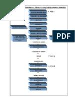 Elaboracion de Conservas de Pescado-2