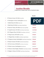 Auction Results 14 Nov 2012