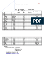 Formulir Data Kelompok Tani