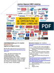 Companies Oppose GMO Food Labeling
