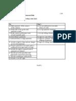Sk-contract Risk Check List