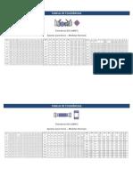 Tabela de Tolerâncias ISO