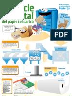 Pòster 32 Re-cicle vital del paper i el cartró