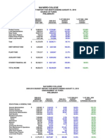 Navarro College Financial Report for August 2010