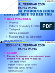 Technical Proces From Development to Red Tag ( English -1220 )