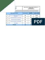 Tabla 1 Resultados 2012