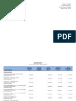 Quarterly Report for Feb 2011