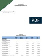 Quarterly Report for Feb 2012