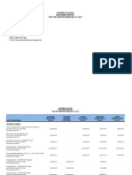 Quarterly Report for May 2012