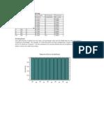 Ejemplo Stat Graphics Clase