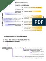 HE07REVOLUCIÓN LIBERAL Y G.CARLISTA