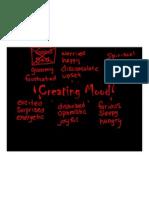 creating mood ppt pdf