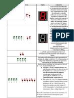 Explicacion Memoria + Decodifiador