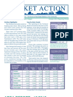 2012 October Portland Oregon Real Estate Market Statistics from Andrew Beach