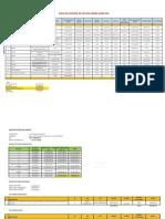 3.Estatus Total de Costos 15k Rev1.4
