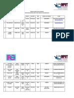 Lista Muestra Nacional INPUT-2