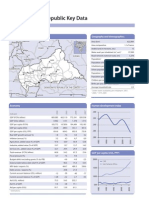 Central African Republic, Fact Sheet, National Human Development Report 2007/08
