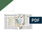Artigo Empreendedorismo Folha de São Paulo 24