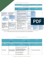 Li Your Competency Development Plan 1