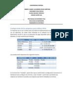 Laboratorio de Internet IPv6