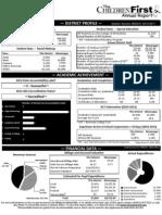 Hinds School Report Card 2012