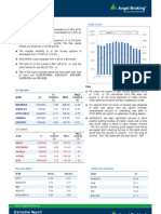 Derivatives Report 21 Nov 2012