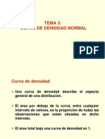 AUS Curva de Densidad Normal