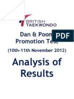 Analysis of British Taekwondo Dan Grading Results November 2012