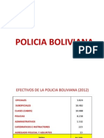 DATOS POLICÍA BOLIVIANA