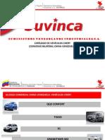 Catalogo de Vehiculos Chery