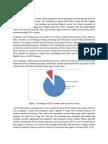 Academic Essay Revisi3