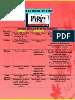 Analisis Del Buen Fin