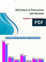 Census of Population and Housing 2010 Final Result