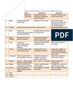 questionanalysisforpaper3trialchemistry2012fromdifferentstates-121023221241-phpapp02.pdf