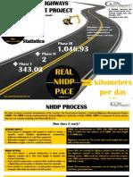 2012 Road Construction NHDP
